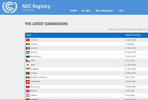 Việt Nam là một trong 20 nước đã nộp NDC cập nhật